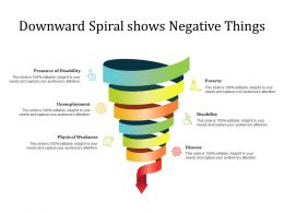 Downward Spiral Shows Negative Things
