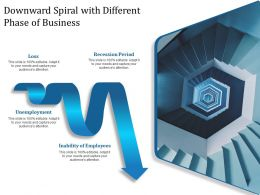 Downward Spiral With Different Phase Of Business