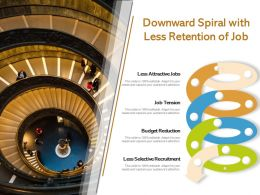 Downward Spiral With Less Retention Of Job