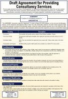 Draft Agreement For Providing Consultancy Services Presentation Report Infographic PPT PDF Document