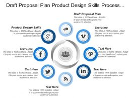 Draft Proposal Plan Product Design Skills Process Innovation