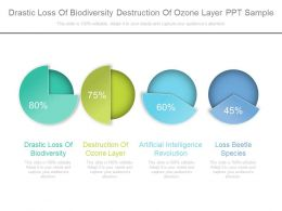 Drastic Loss Of Biodiversity Destruction Of Ozone Layer Ppt Sample