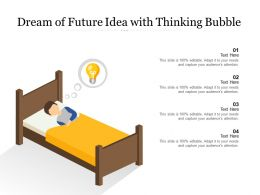 Dream Of Future Idea With Thinking Bubble