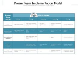Dream Team Implementation Model