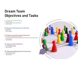 Dream Team Objectives And Tasks