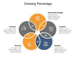 dressing percentage ppt powerpoint presentation ideas sample cpb