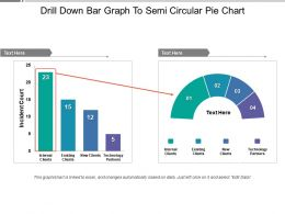Drill Down Bar Graph To Semi Circular Pie Chart