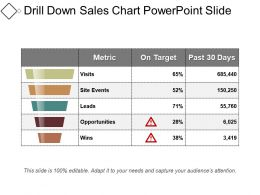Drill Down Sales Chart Powerpoint Slide
