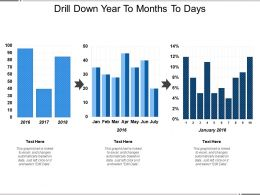 Drill Down Year To Months To Days