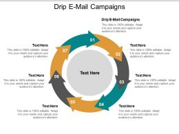 Drip E Mail Campaigns Ppt Powerpoint Presentation Portfolio Good Cpb