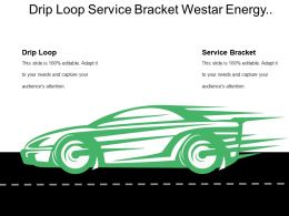 Drip Loop Service Bracket Westar Energy Power Supply