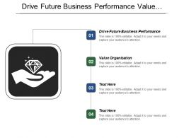 Drive Future Business Performance Value Organization Offering Solutions Business