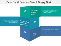 Drive Rapid Revenue Growth Supply Chain Enterprise Applications