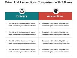 Driver And Assumptions Comparison With 2 Boxes