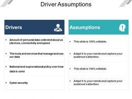 Driver Assumptions