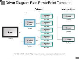 driver_diagram_plan_powerpoint_template_Slide01