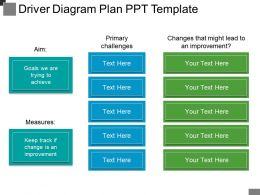 Driver Diagram Plan Ppt Template
