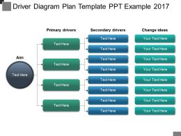 driver_diagram_plan_template_ppt_example_2017_Slide01