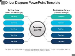 driver_diagram_powerpoint_template_Slide01