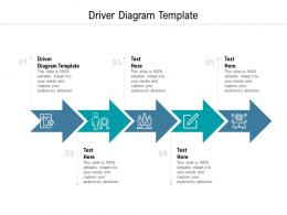 Driver Diagram Template Ppt Powerpoint Presentation File Clipart Images Cpb
