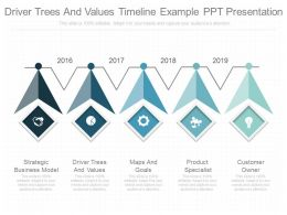Driver Trees And Values Timeline Example Ppt Presentation