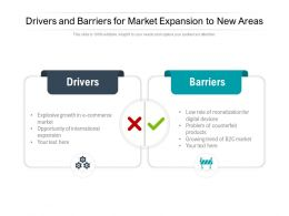 Drivers And Barriers For Market Expansion To New Areas