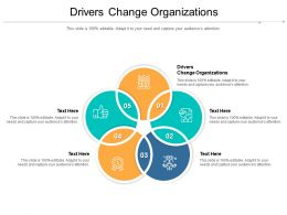 Drivers Change Organization Ppt Powerpoint Presentation Show Clipart Cpb