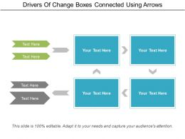 Drivers Of Change Boxes Connected Using Arrows