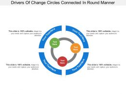 Drivers Of Change Circles Connected In Round Manner