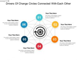 Drivers Of Change Circles Connected With Each Other