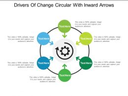 Drivers Of Change Circular With Inward Arrows