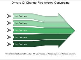 Drivers Of Change Five Arrows Converging