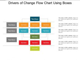 Drivers Of Change Flow Chart Using Boxes