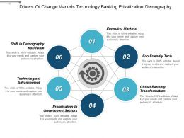 Drivers Of Change Markets Technology Banking Privatization Demography