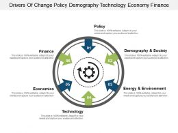 Drivers Of Change Policy Demography Technology Economy Finance