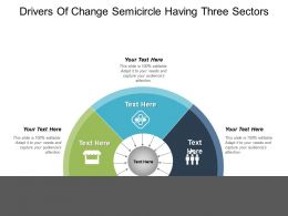 Drivers Of Change Semicircle Having Three Sectors