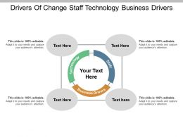 Drivers Of Change Staff Technology Business Drivers