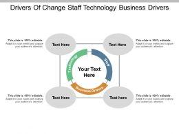 Drivers Of Change Staff Technology Business Drivers