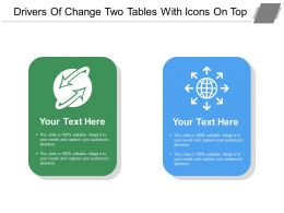 drivers_of_change_two_tables_with_icons_on_top_Slide01