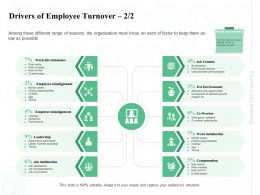 Drivers Of Employee Turnover Co Worker Ppt Powerpoint Presentation Icon Design Templates