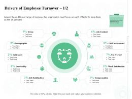 Drivers Of Employee Turnover Demographic Ppt Powerpoint Presentation Show Ideas