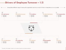 Drivers Of Employee Turnover Demographic Stress Ppt Powerpoint Presentation Templates