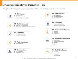 Drivers Of Employee Turnover Distributives Justice Ppt Powerpoint Presentation Background