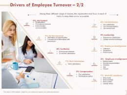 Drivers Of Employee Turnover Employee Misalignment Ppt Powerpoint Presentation Sample