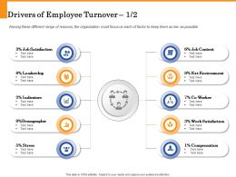Drivers Of Employee Turnover Ext Environment Ppt Powerpoint Presentation Examples