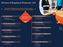 Drivers Of Employee Turnover Instrumentals Communication Ppt Presentation Sample