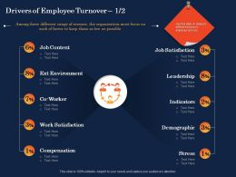 Drivers Of Employee Turnover Job Satisfaction Ppt Powerpoint Presentation Templates