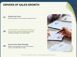 Drivers Of Sales Growth Realities Powerpoint Presentation Example Introduction