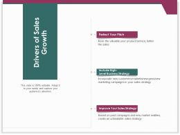 Drivers Of Sales Growth Sales Strategy Ppt Powerpoint Presentation Samples