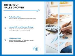 Drivers Of Sales Growth Unbeatable Ppt Powerpoint Presentation Visual Aids